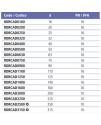 Заглушка клеевая EFFAST d20 мм (RDRСAD0200)