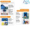 Перистальтический дозирующий насос Aquaviva PPR Universal 1.5-4 л/ч